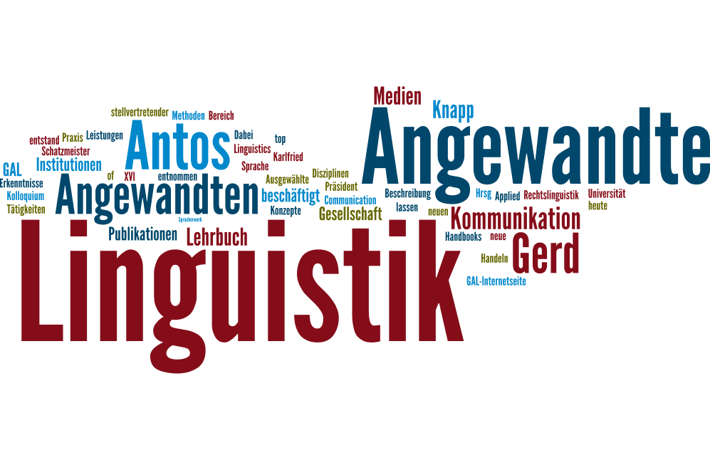wordle angewandtelinguistik