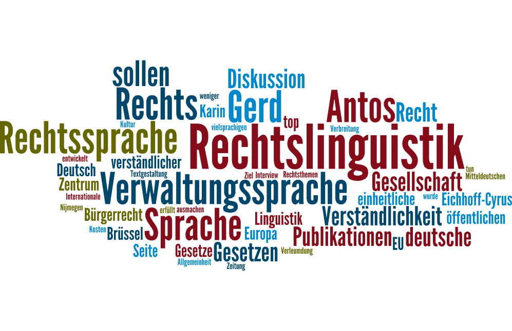 wordle rechtslinguistik