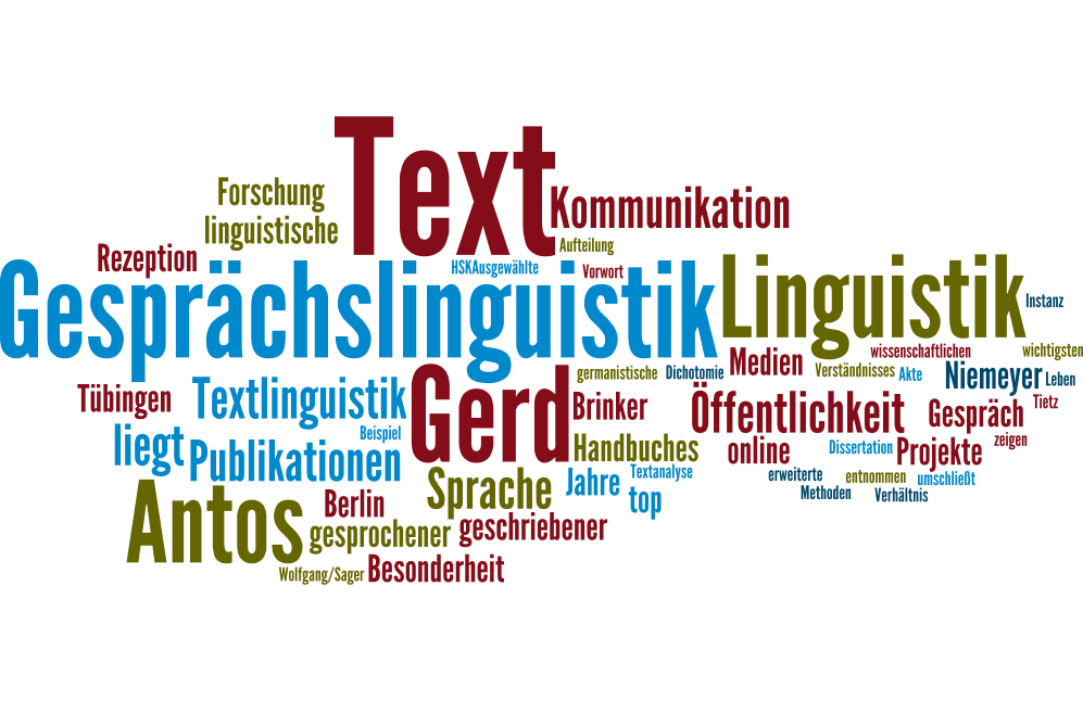 wordle text gespraech